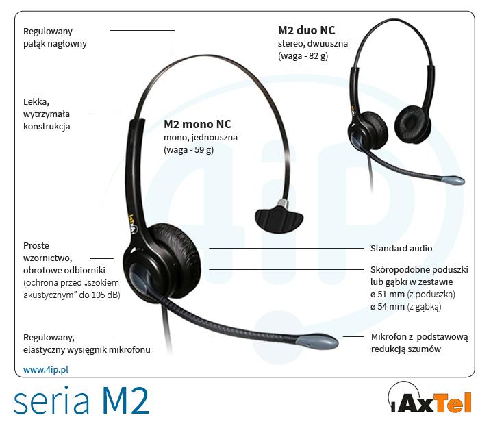 Słuchawki z mikrofonem Axtel Seria M2